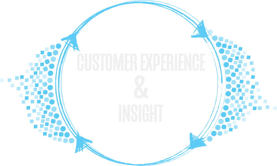 Digital Transformation CX & Insight