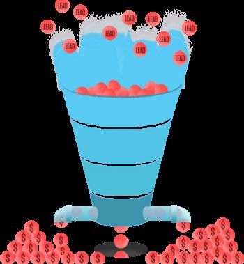 Stop the leaky funnel Sales Dev